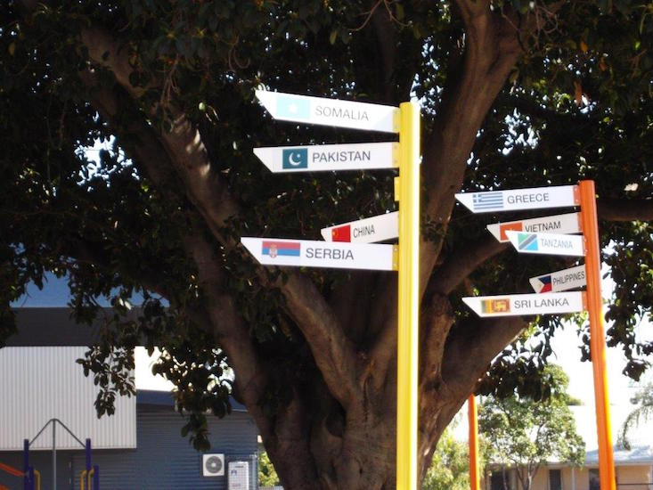 Countries directional signage